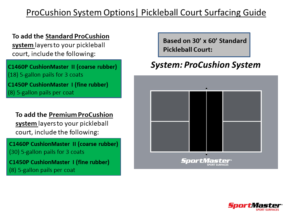 Cushioned Pickleball Court Materials Kit