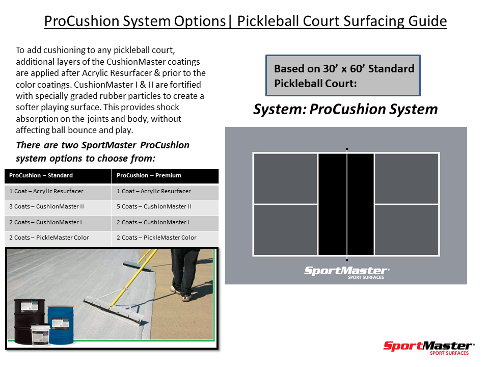 Cushioned Pickleball Court Surfacing