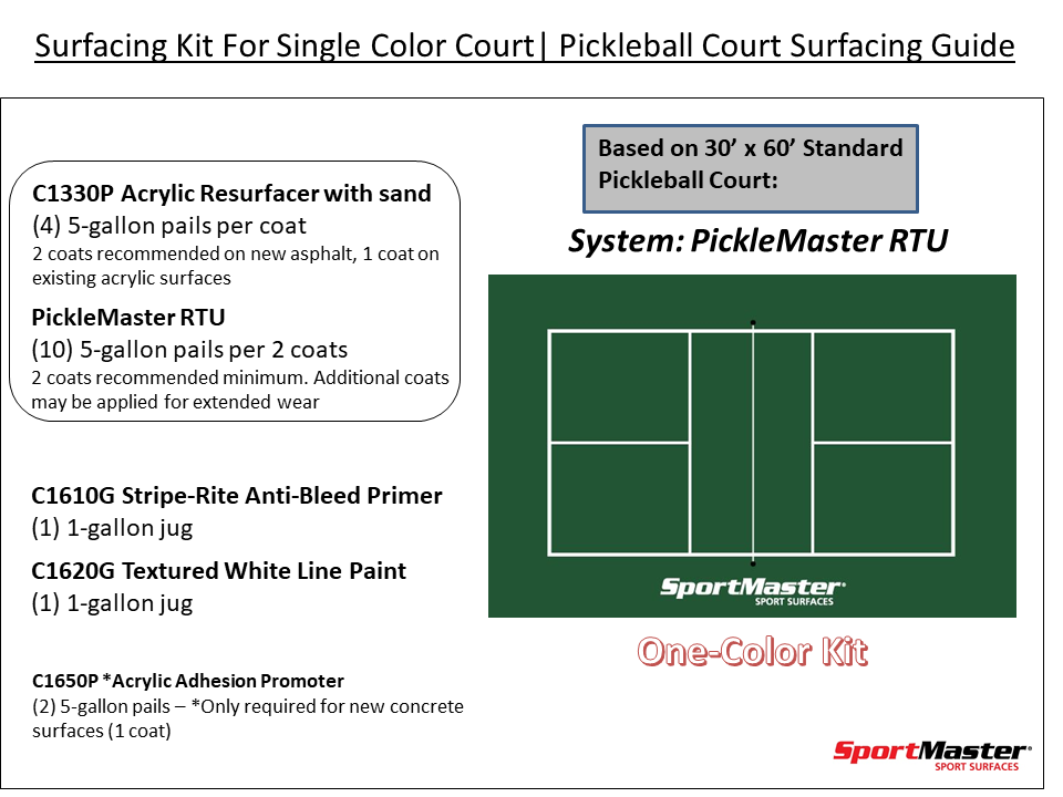 Pickleball Court Paint Kit_One Color