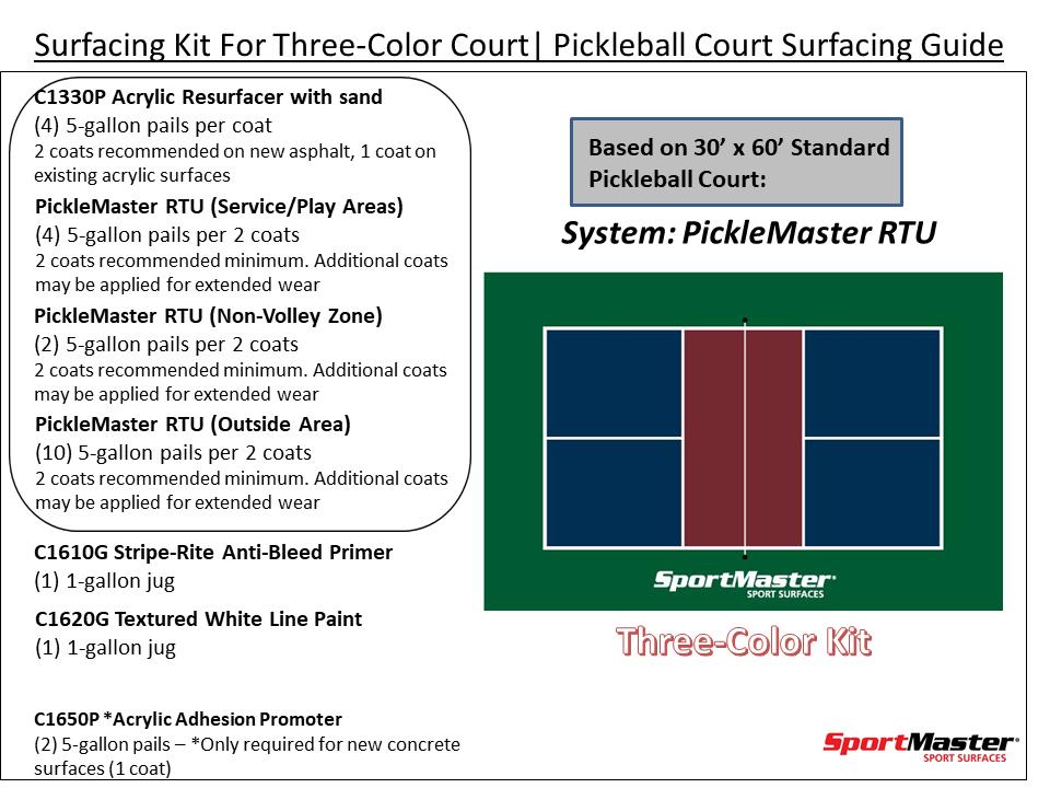 Pickleball Court Paint Kit_Three Colors