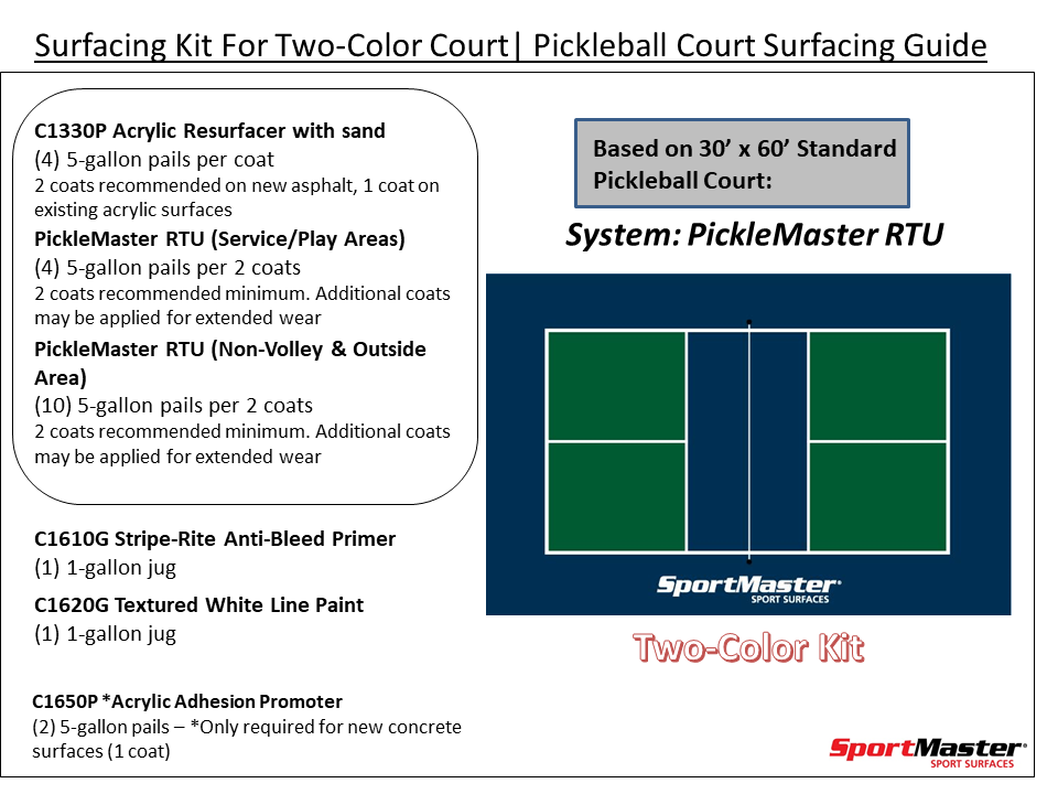 Pickleball Court Paint Kit_Two Color